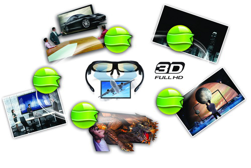 3D整体显示系统解决方案